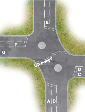 Double-Mini-Roundabouts