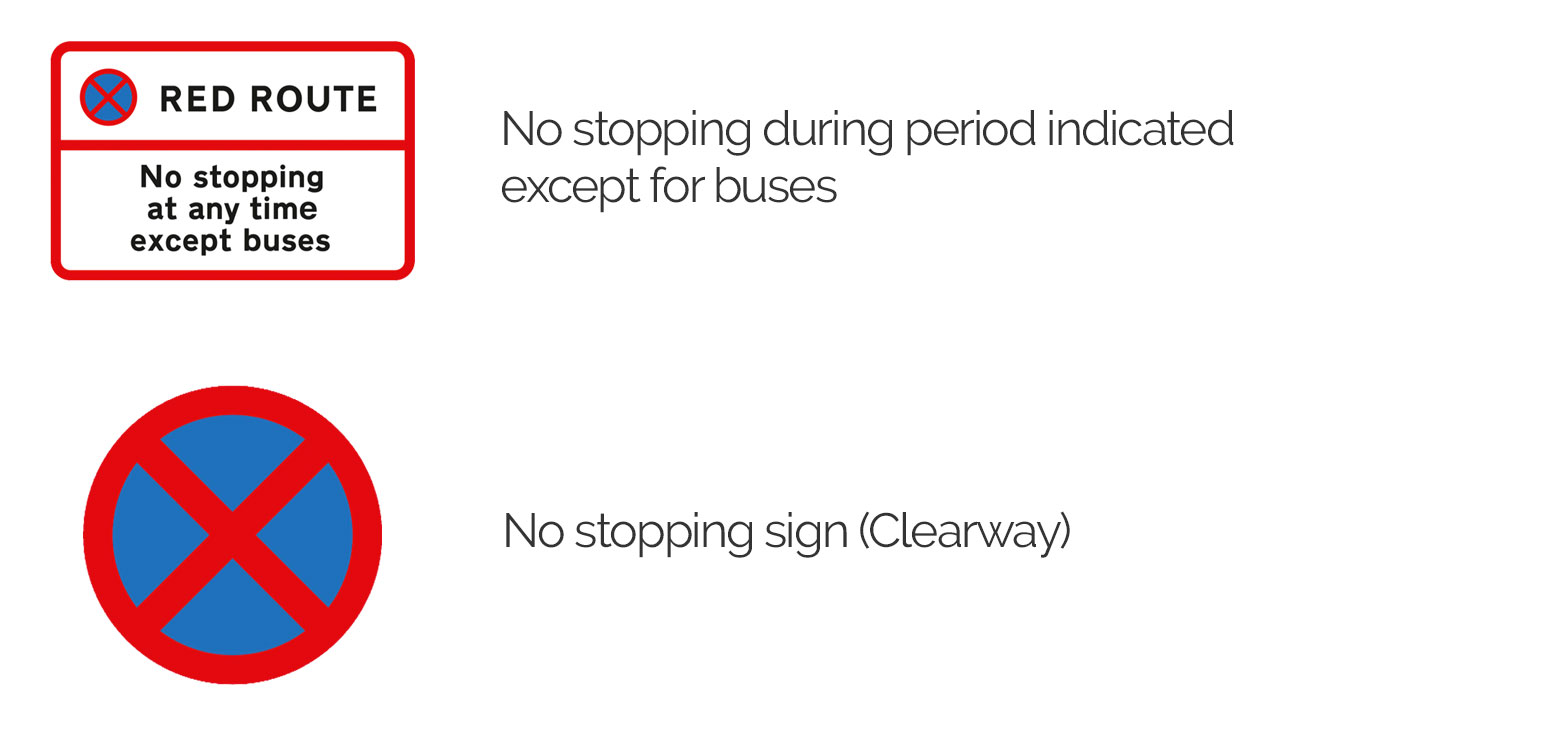 Examples of no stopping/clearway signs